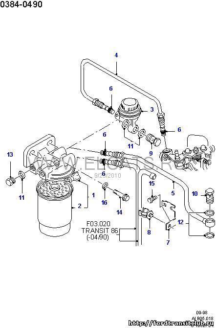 Схемы форд транзит 2.5